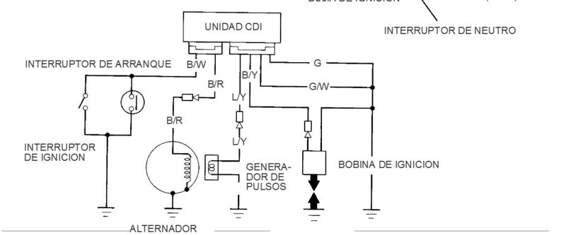 cdi wiring 88 honda nx650 data wiring diagrams u2022 rh naopak co 6 Pin CDI Wiring Diagram ATV Wiring Diagrams For Dummies