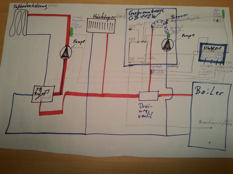 gb 112w 24w u hw4201 die fu bodenheizung hk1 und das. Black Bedroom Furniture Sets. Home Design Ideas
