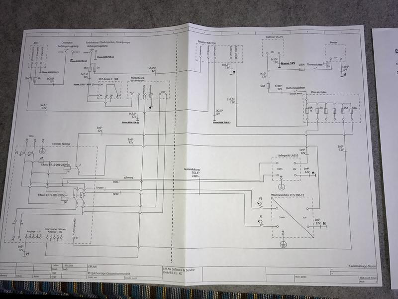 Solar Anlage set - Stromversorgung / Autark - Installation ...