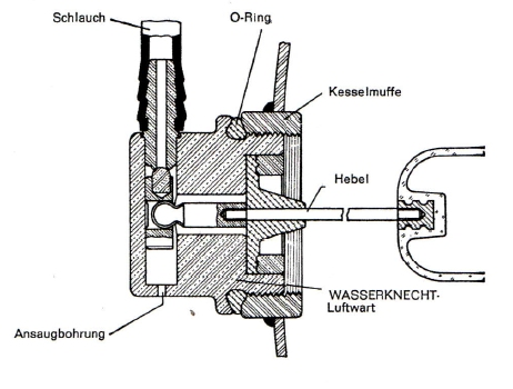 druckbeh lter wasser funktion gasnitrieren werkstoffe. Black Bedroom Furniture Sets. Home Design Ideas