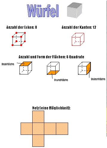 Wunderbar Quadrat D Motorstarter Schaltplan Buch Fotos - Die Besten ...