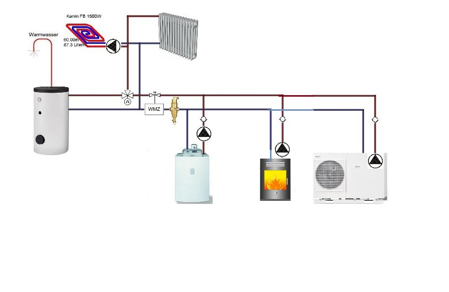 Ausgezeichnet Gaskessel Mit Höchster Effizienz Ideen - Elektrische ...