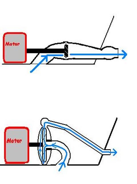 benzin dieselwasserpumpe als bootsantrieb schonmal probiert erfahrungen seite 5 boote. Black Bedroom Furniture Sets. Home Design Ideas