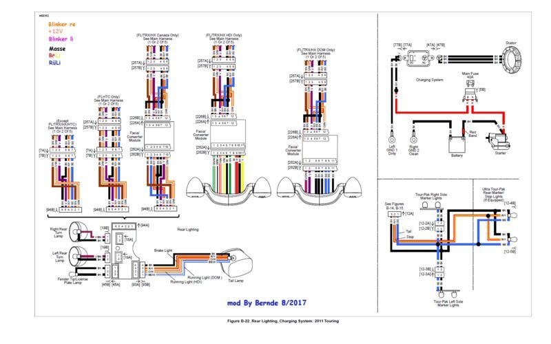 FLHT/K/KL Electra Glide: Problem 3in1 Rücklicht. Elektrik (S. 1 ...