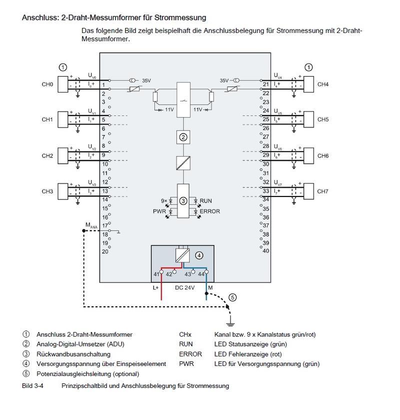 Niedlich Lux 1500 Schaltplan Fotos - Die Besten Elektrischen ...