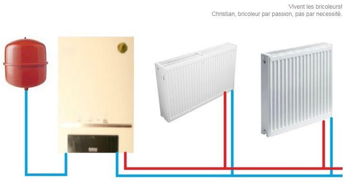 Aanleg van een cv-verwarmingssysteem
