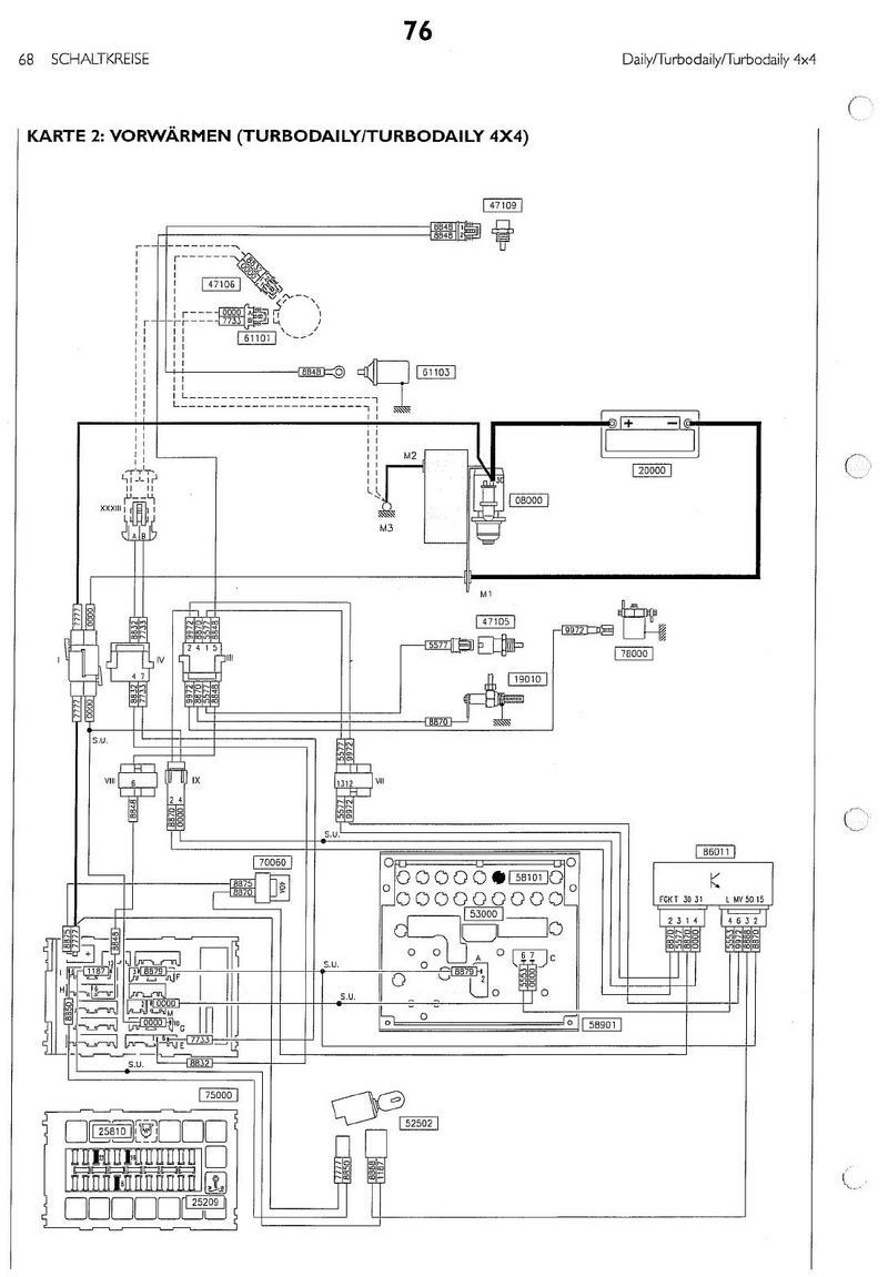 Charmant Iveco Schaltplan Galerie - Elektrische Schaltplan-Ideen ...