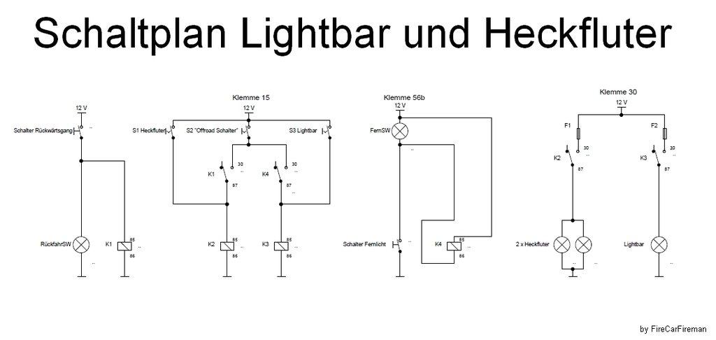Groß Kotflügel S1 Hh Tele Schaltplan Fotos - Elektrische Schaltplan ...