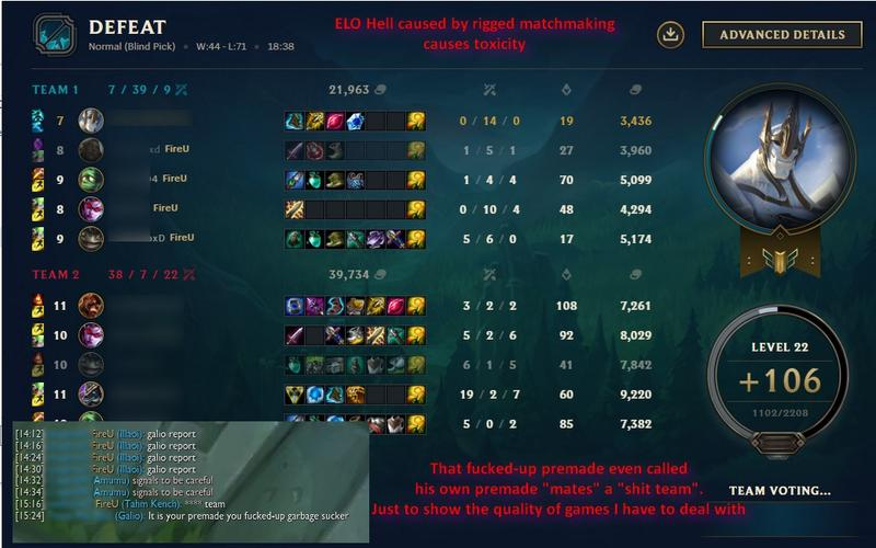 League of legends matchmaking rigged