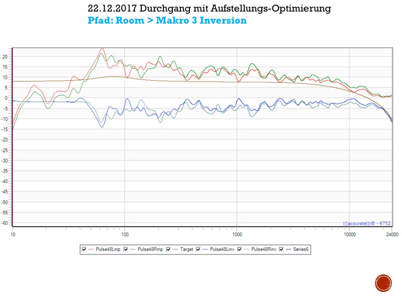 Großzügig Hausverkabelung Für Anfänger Bilder - Der Schaltplan ...