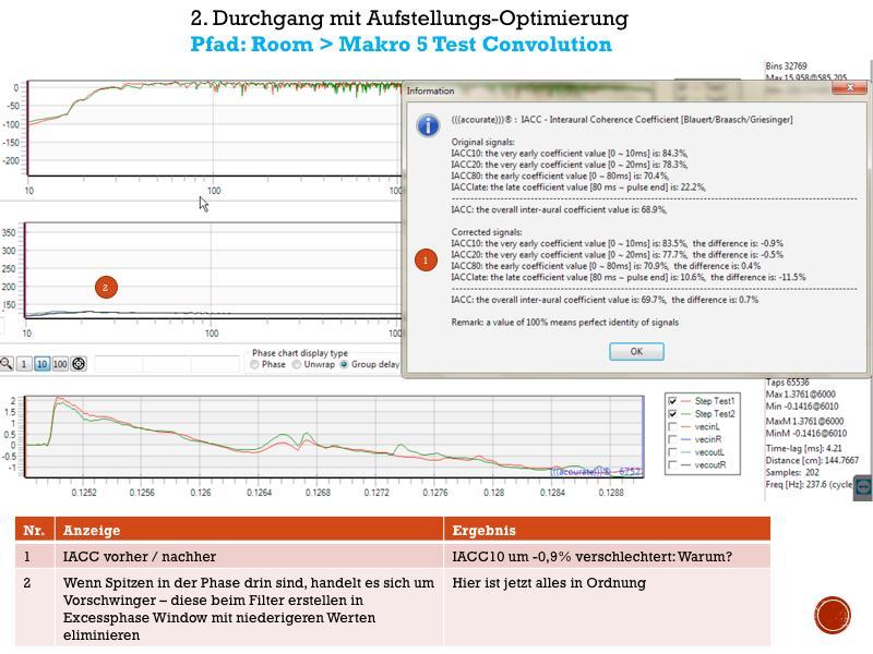 Wunderbar Hausverkabelung Für Dummies Zeitgenössisch - Elektrische ...