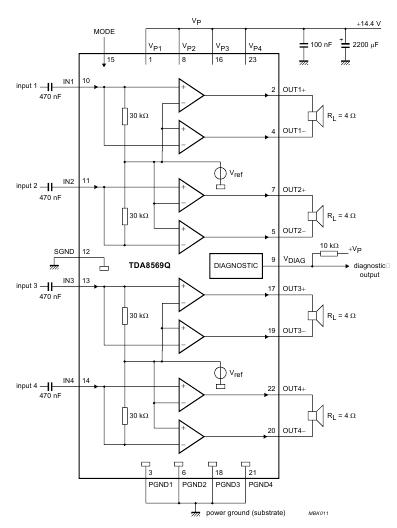 W211 Umrüstung Standardsoundsystem auf Harman/Kardon Soundsystem ...