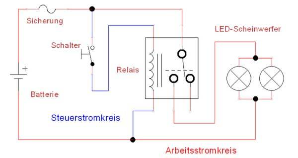 Wunderbar Schaltplan Des Kraftstoffpumpenrelais Fotos - Elektrische ...