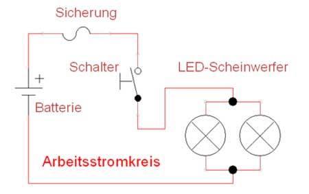 Charmant Sicherungsblock Schaltplan Zeitgenössisch - Die Besten ...