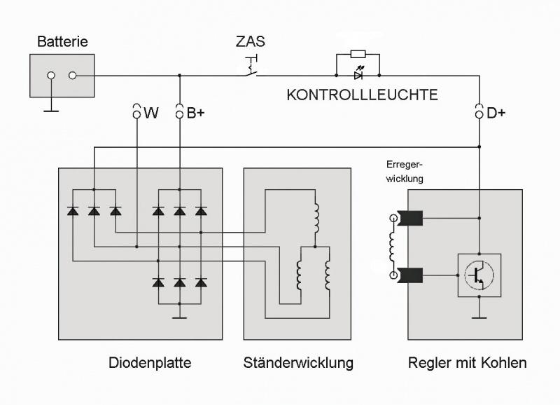 Lichtmaschine/Spannungsregler - Elektrik und Beleuchtung - Ford Puma ...