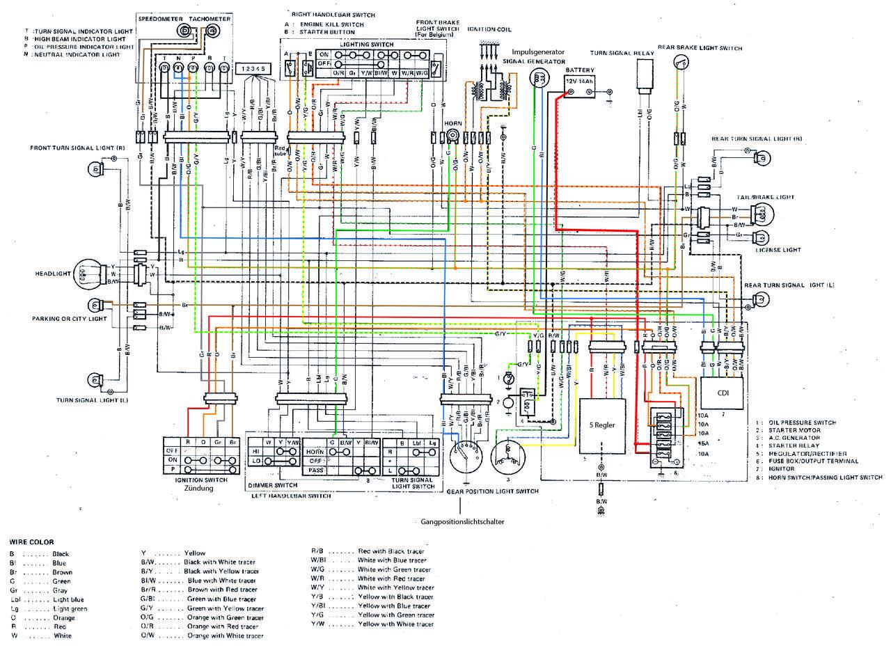 Atemberaubend 1990 F250 Lkw Schaltplan Ideen - Der Schaltplan ...