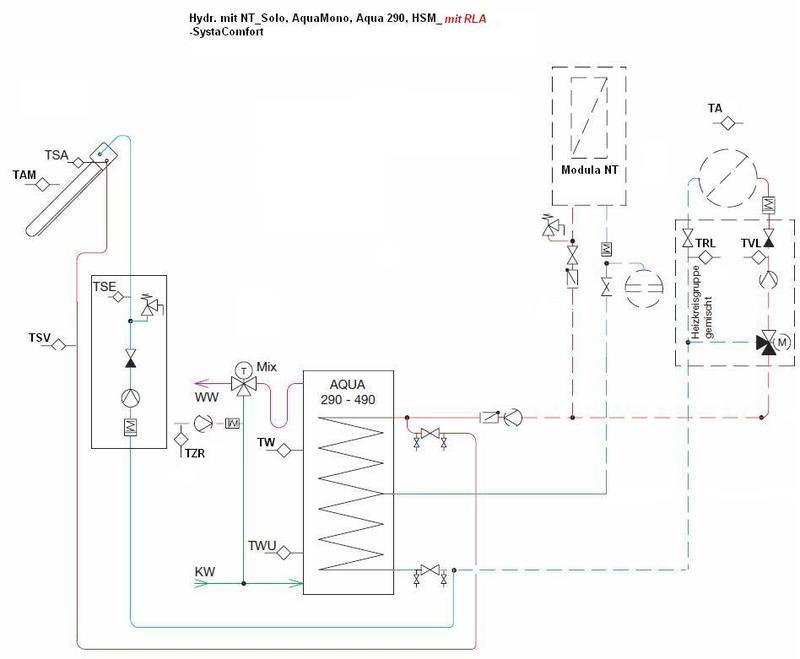 Einstellung FBH mit Paradigma Modula NT und Systacomfort II ...