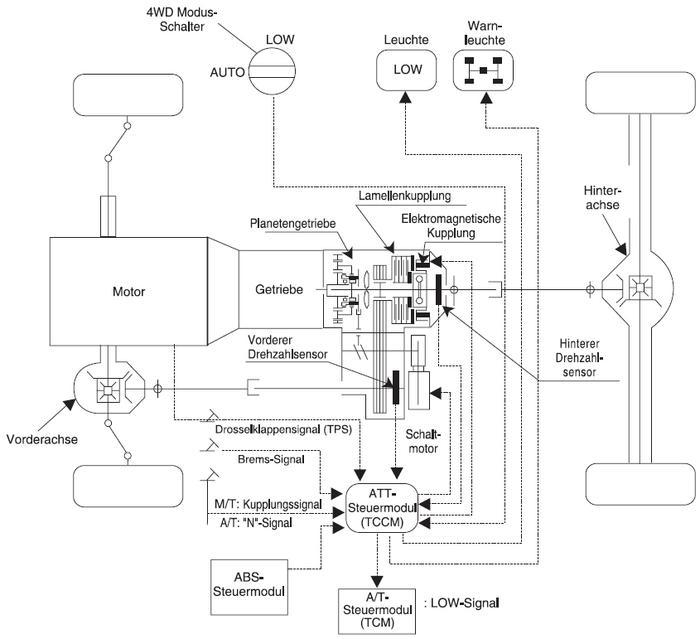 elektromagnetische kupplung 12v ebay