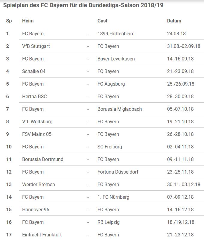 Spielplan Von Fc Bayern München