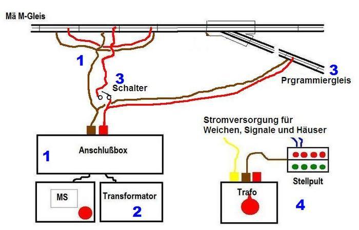 Anschluß M-Gleis-Weichen bei 2 Einspeisungen Digital&Ana - Stummis ...
