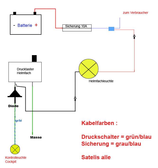 Helmfachbeleuchtung Satelis - www.Zzip.de