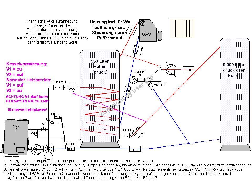 Fantastisch Thermische ölheizung Wikipedia Ideen - Elektrische ...