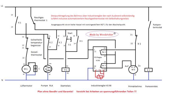 Abgasthermostat 1 automatisieren? | Atmos Fragen und Antworten