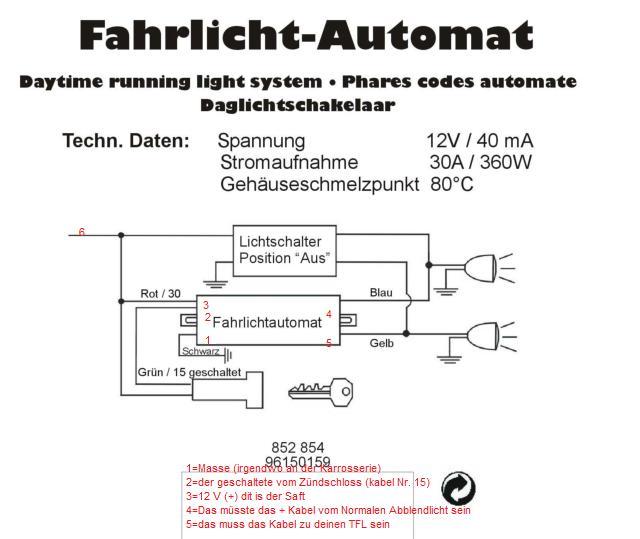 Tagfahrlicht [Archiv] - Suzuki Jimny Forum