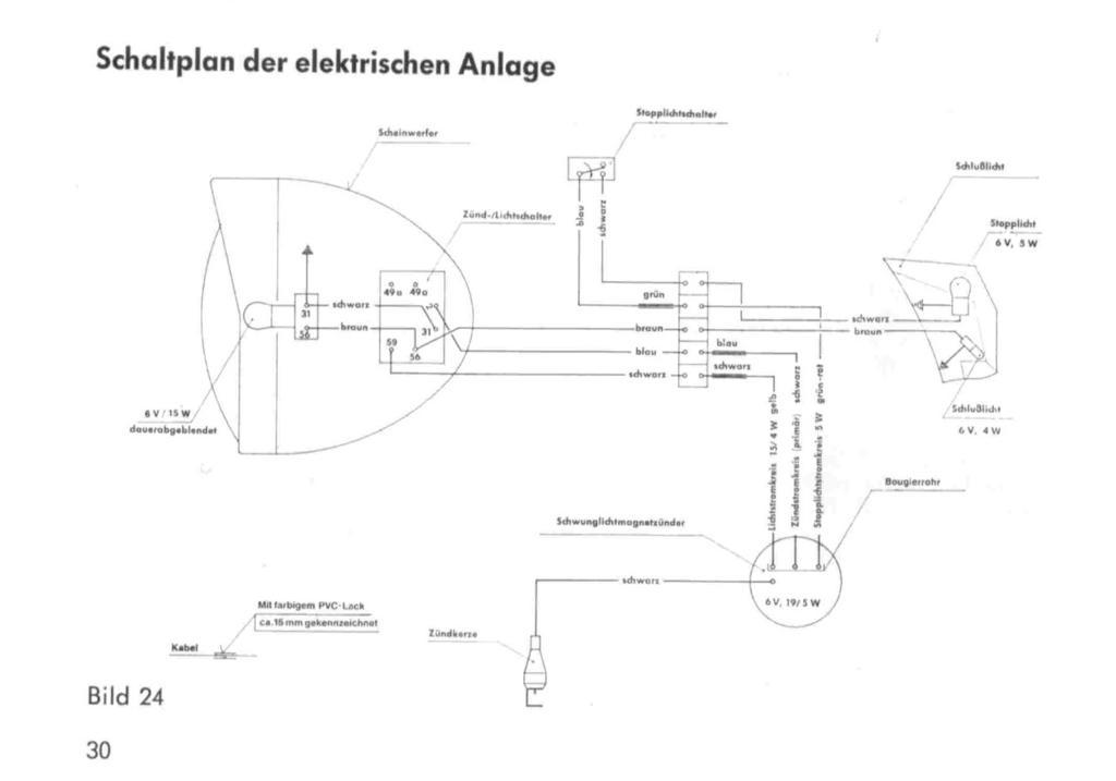 Zündapp C50 Sport Typ 517 - Zündschalter-Probleme • 50er-Forum