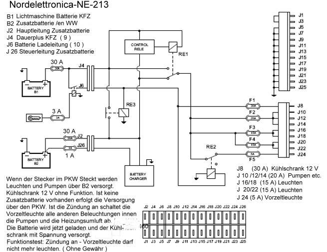 Plan mit Beschriftung Sterckeman Laderegler Nordelettronica-NE-213 ...