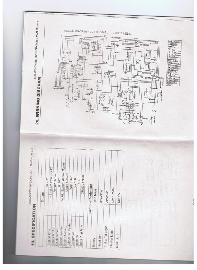 Linhai 520 EFI Schaltplan • Rangerforum - Linhai, CF-Moto und mehr!