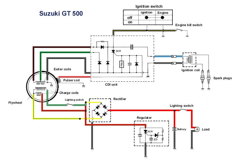 cdi wiring diagram homemade cdi ignition circuit to make a Beauteous Cdi Wiring Diagram Homemade Cdi Ignition...