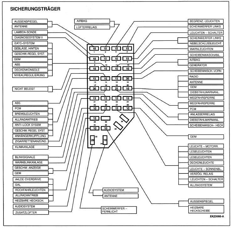 Ungewöhnlich 2003 Ford Ranger Elektrischer Schaltplan Fotos - Der ...