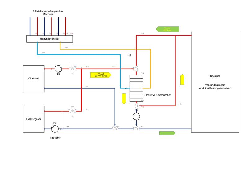 Umbau mit Plattenwärmetauscher   Atmos Fragen und Antworten