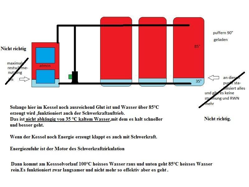 Beste Wie Kessel Funktioniert Fotos - Der Schaltplan - greigo.com