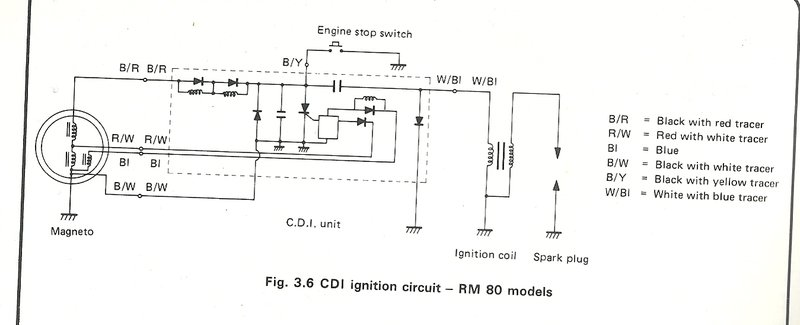 Kdx 250 Wiring Diagram - Wiring Diagram and Schematic Role