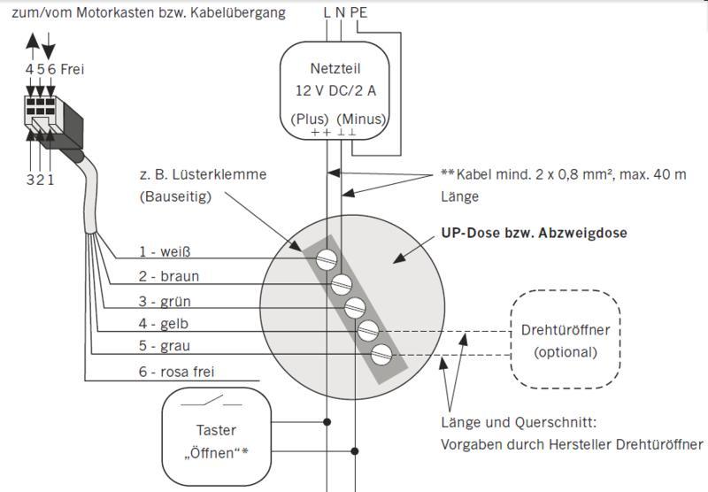 Bevorzugt Elektrisches Türschloss - Anschluss & Schaltbild - HaustechnikDialog NG57