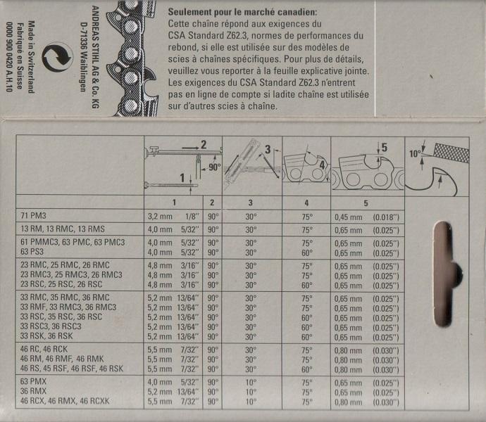 Sehr Schleifwinkel Sägekette Stihl andere Fabrikate • Motorsägen-Portal PG96