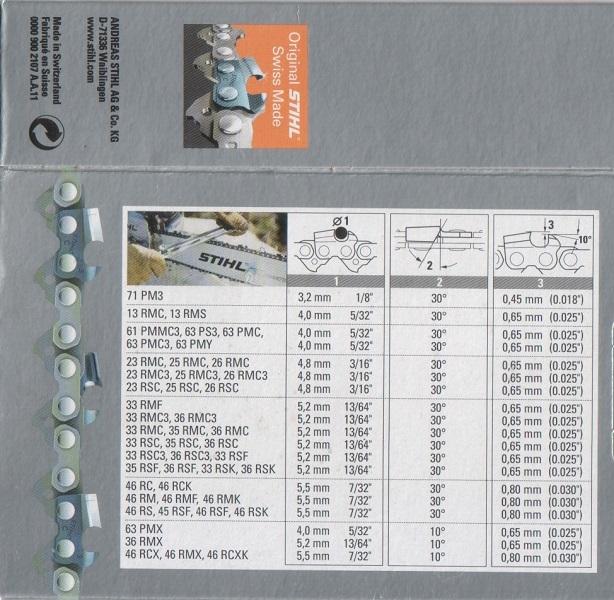 Turbo Schleifwinkel Sägekette Stihl andere Fabrikate • Motorsägen-Portal NA82