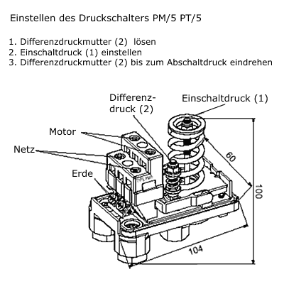 Lieblings Mechanischer druckschalter mehr wie 5bar - Seite 2 - Brunnen-Forum.de @FX_86