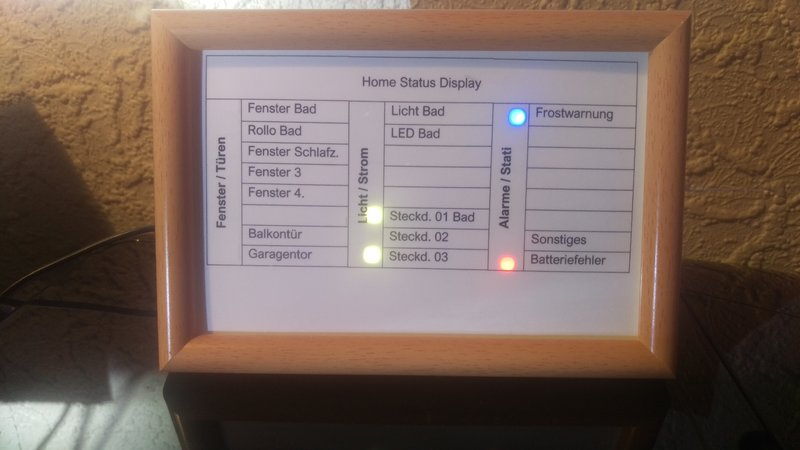 HomeStatusDisplay - based on ESP Easy & MQTT & Node-Red - Let's