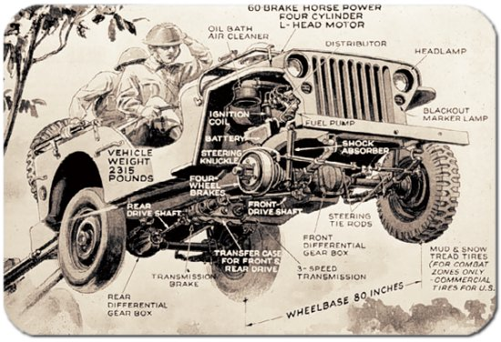 jeep diagrams, wwii willys and ford late 1945 jeep rotary main switch  wiring     on jeep