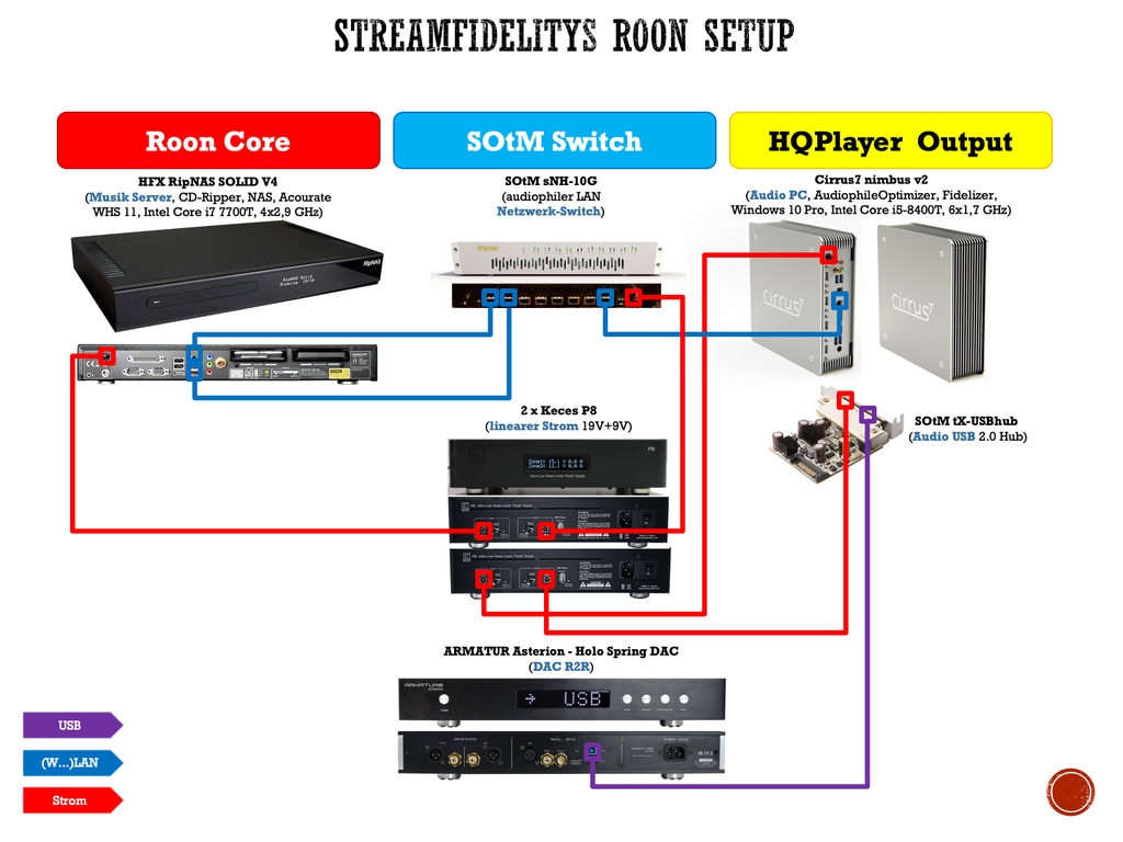 T+A new flagship streaming dsd1024 dac - Page 2 - DAC