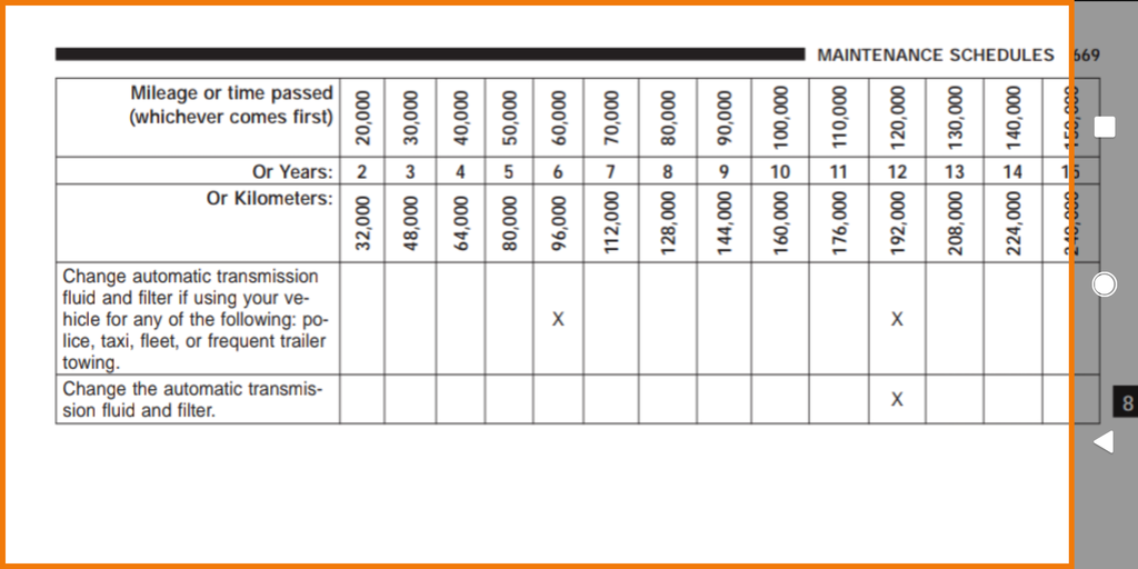Tansmission Fluid Change Chart In Owners Manual Jeep