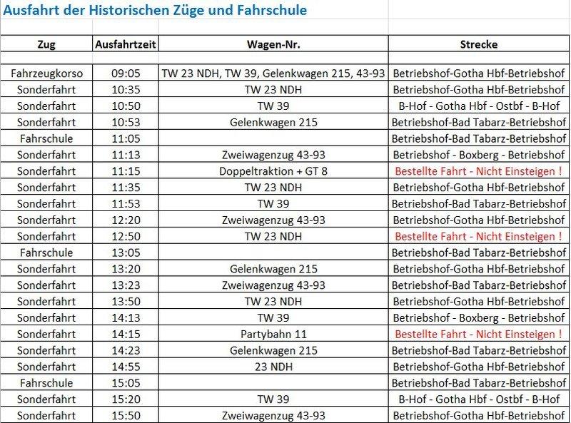 Straßenbahn Gotha und die Thüringerwaldbahn - Seite 3 36779513ui