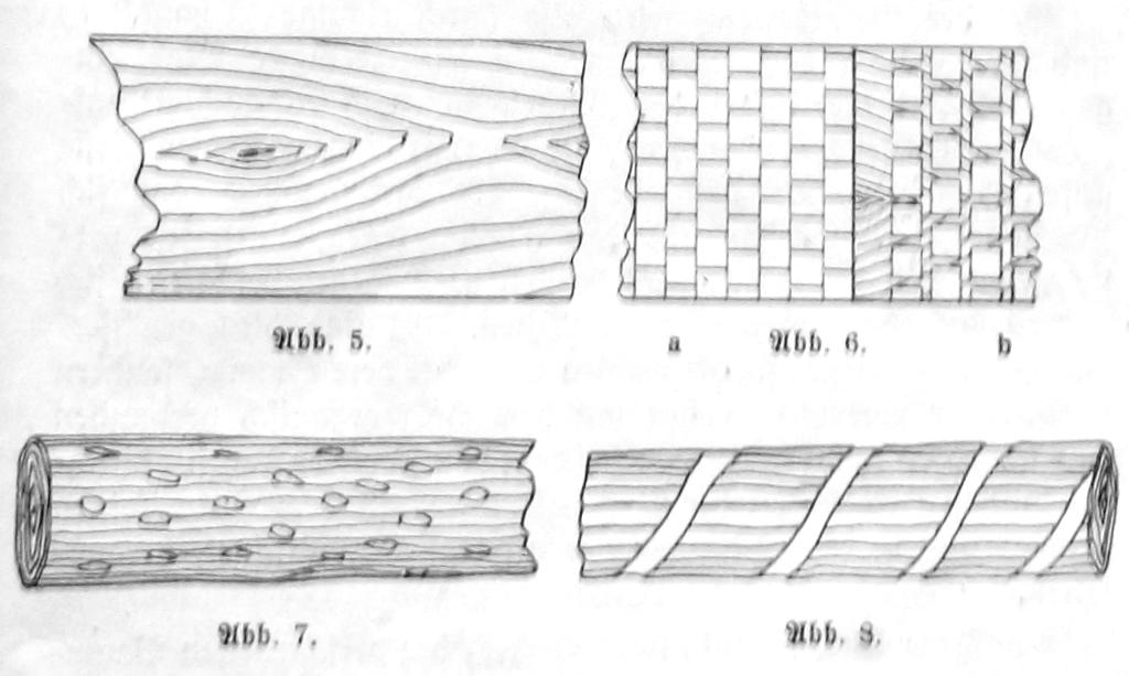 Karosseriebau mit tragendem Holz-Gerüst 37469732rr