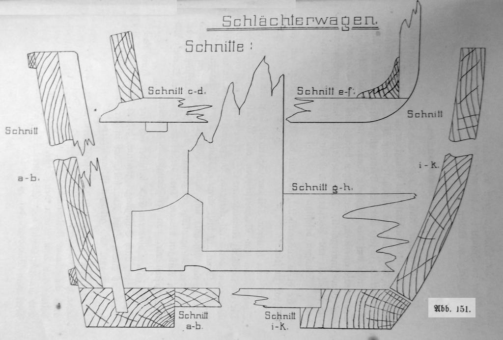 Karosseriebau mit tragendem Holz-Gerüst 37746774gv