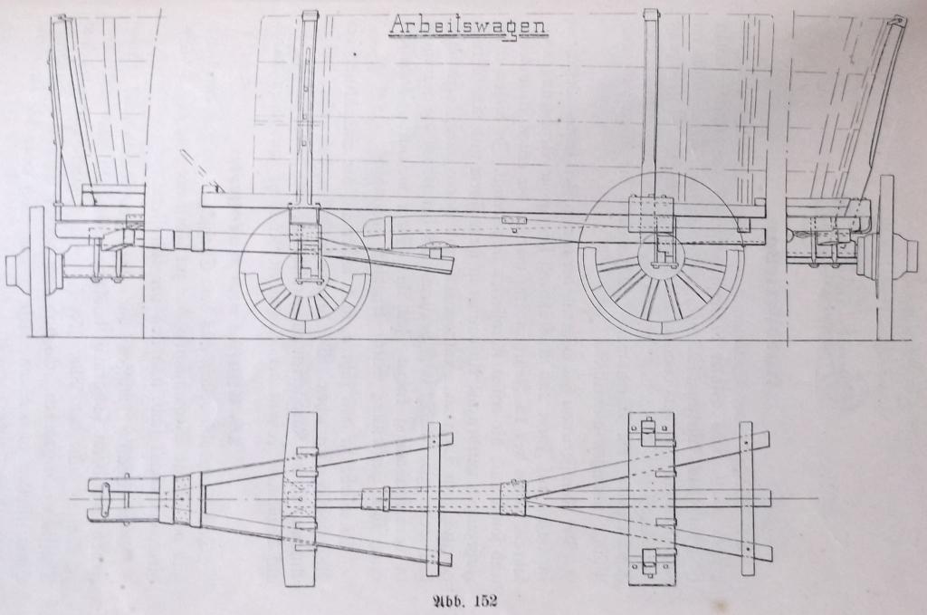 Karosseriebau mit tragendem Holz-Gerüst 37746787aj