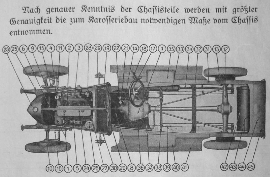 Karosseriebau mit tragendem Holz-Gerüst 37821625tx
