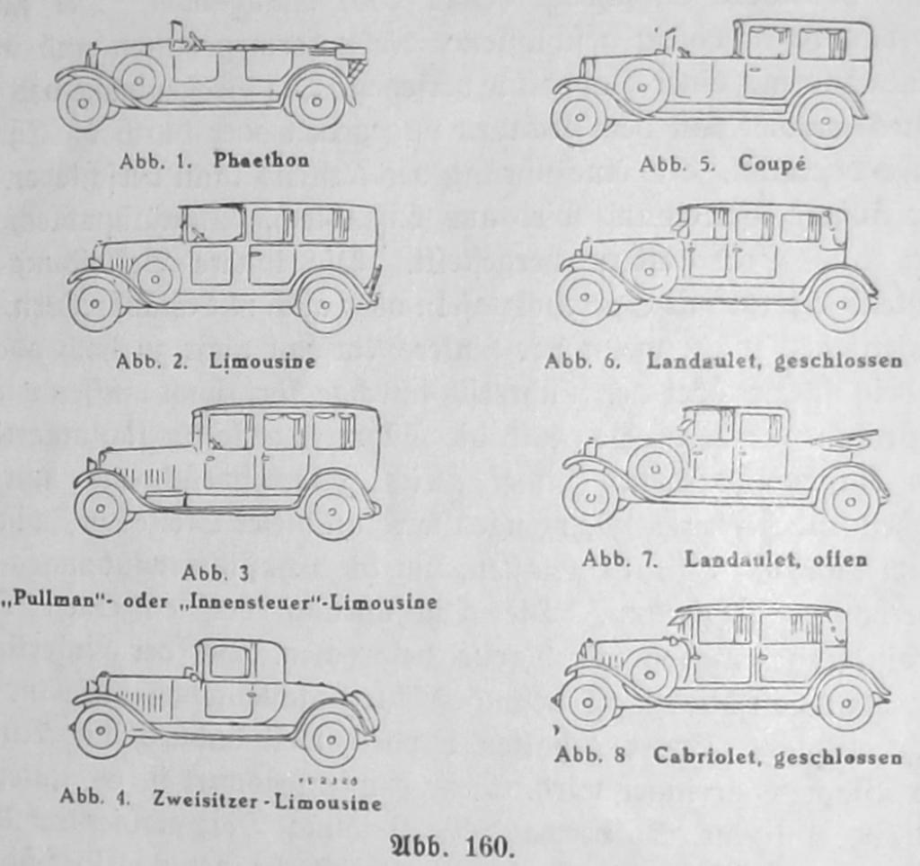 Karosseriebau mit tragendem Holz-Gerüst 37931812cx